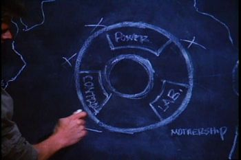 Donovan's mothership diagram
